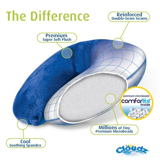 Cloudz Microbead Travel Neck Pillow - Black